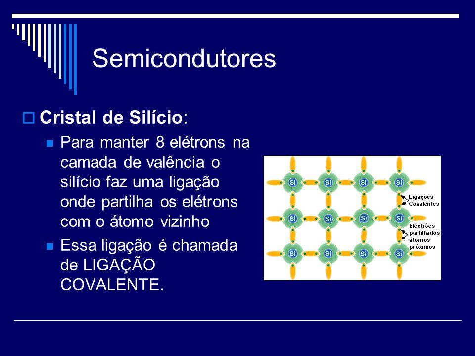 Semicondutores Cristal de Silício: Para manter 8 elétrons na camada de valência o silício faz uma ligação onde partilha os elétrons com o átomo vizinho Essa ligação é chamada de LIGAÇÃO COVALENTE.