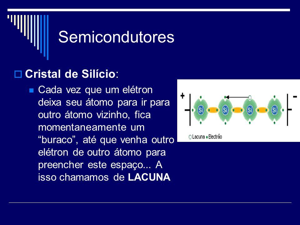 Semicondutores Cristal de Silício: Cada vez que um elétron deixa seu átomo para ir para outro átomo vizinho, fica momentaneamente um buraco, até que venha outro elétron de outro átomo para preencher este espaço...