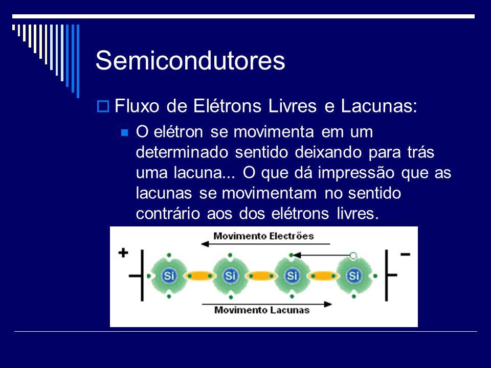Semicondutores Fluxo de Elétrons Livres e Lacunas: O elétron se movimenta em um determinado sentido deixando para trás uma lacuna... O que dá impressã