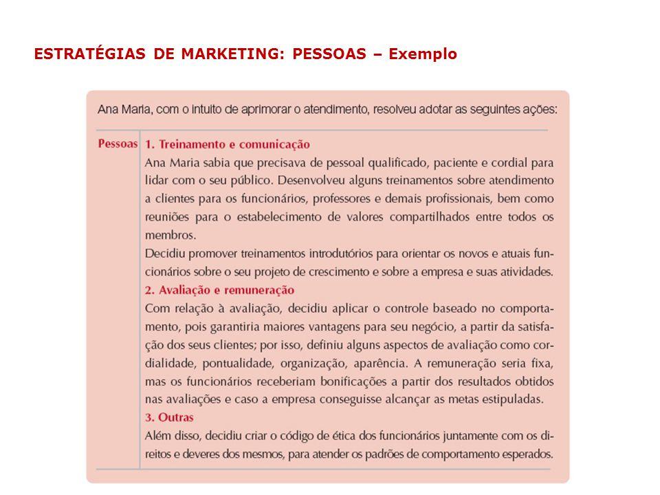 ESTRATÉGIAS DE MARKETING: PESSOAS – Exemplo