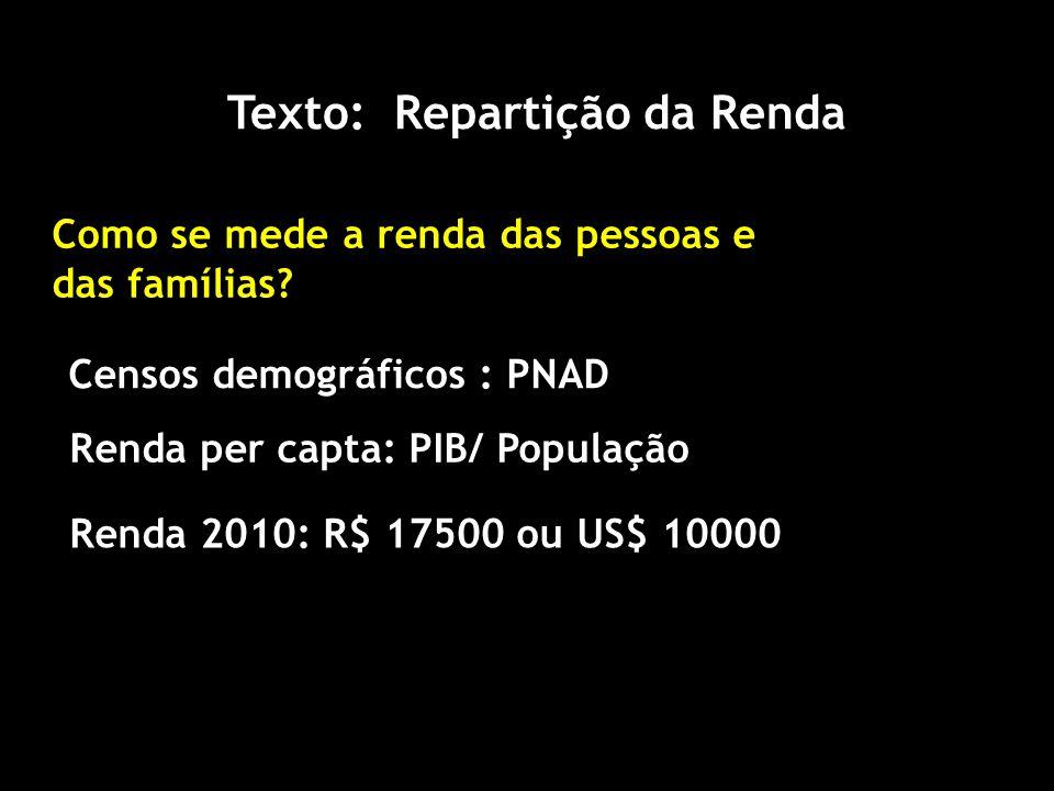 Texto: Repartição da Renda Como se mede a renda das pessoas e das famílias? Censos demográficos : PNAD Renda per capta: PIB/ População Renda 2010: R$
