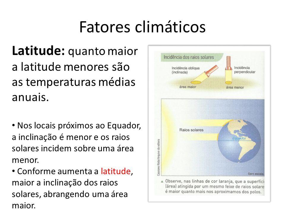 Fatores climáticos Latitude: quanto maior a latitude menores são as temperaturas médias anuais. Nos locais próximos ao Equador, a inclinação é menor e
