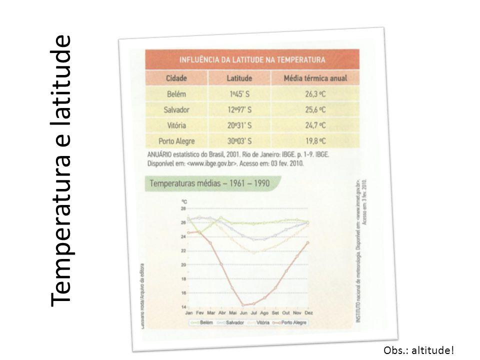 Altitude e pressão atmosférica Quanto maior a altitude, menor a pressão atmosférica, o que torna o ar mais rarefeito (menor concentração de gases, de umidade e materiais particulados): menos retenção de calor e menor superfície recebendo e irradiando calor.