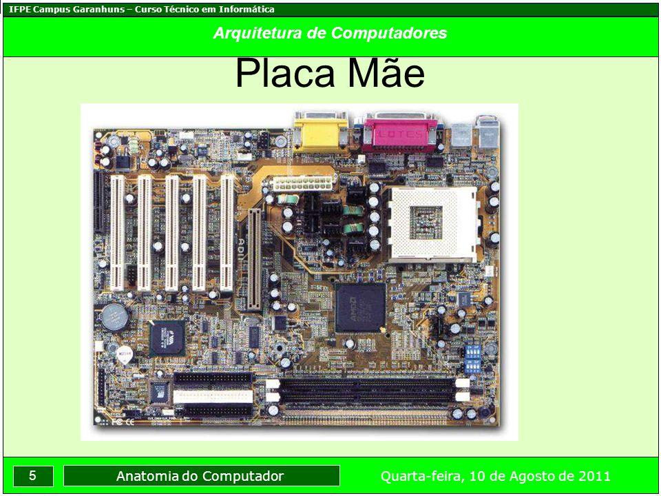 IFPE Campus Garanhuns – Curso Técnico em Informática 16 Quarta-feira, 10 de Agosto de 2011 Anatomia do Computador Arquitetura de Computadores Interfaces