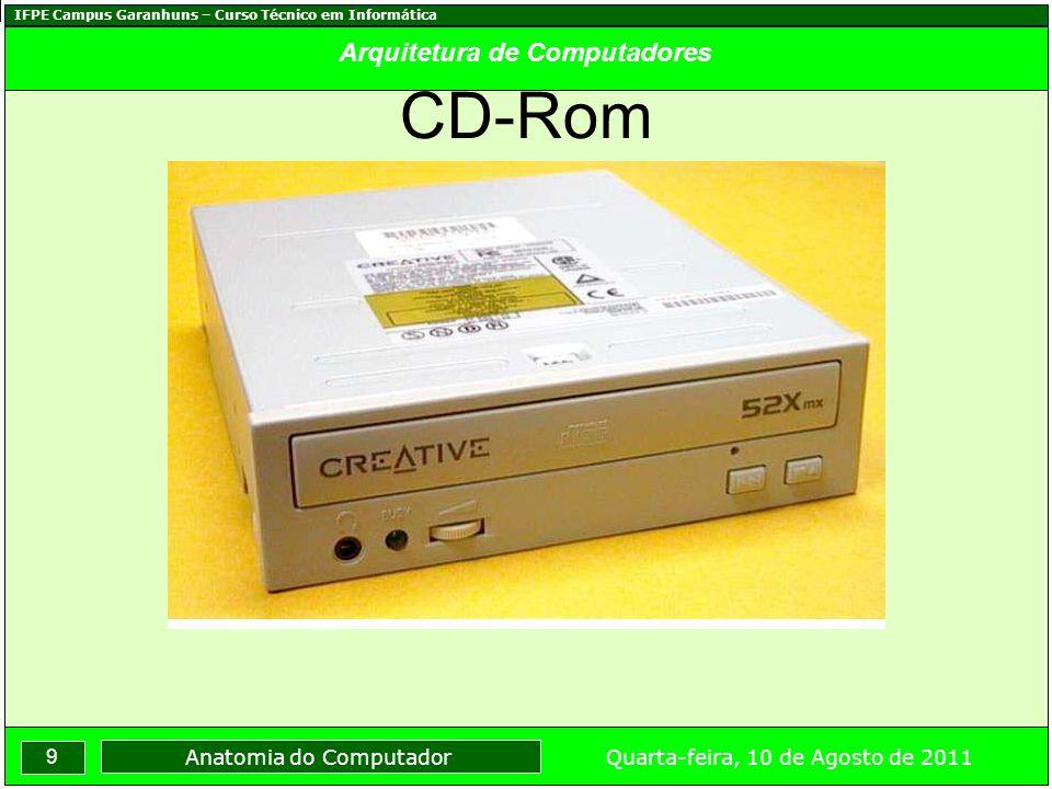 IFPE Campus Garanhuns – Curso Técnico em Informática 10 Quarta-feira, 10 de Agosto de 2011 Anatomia do Computador Arquitetura de Computadores Placa de Som