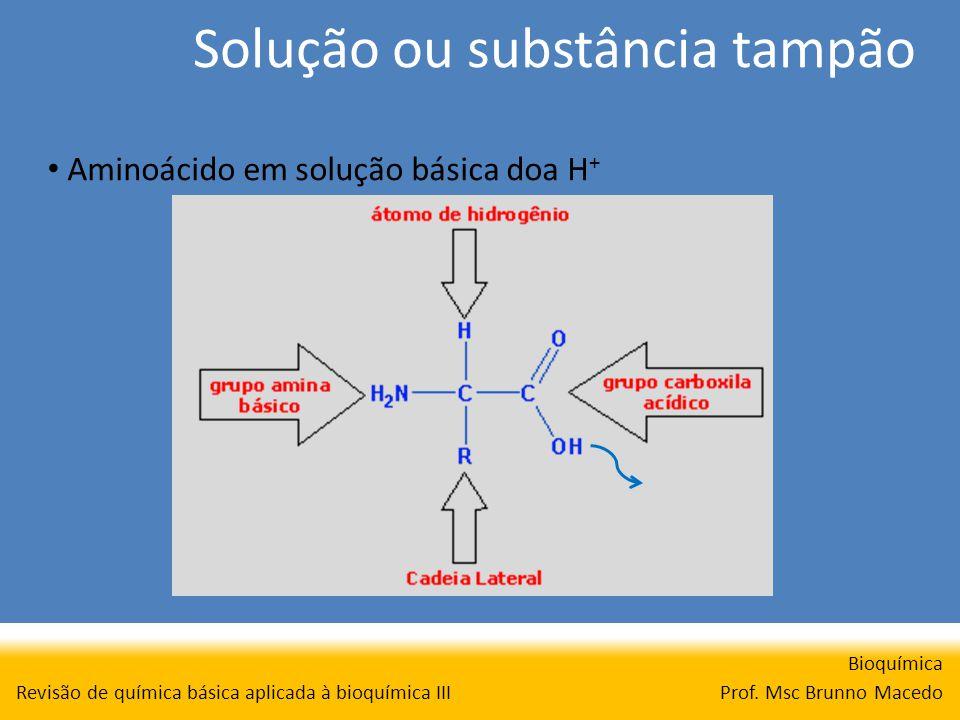 Solução ou substância tampão Bioquímica Prof. Msc Brunno Macedo Revisão de química básica aplicada à bioquímica III Aminoácido em solução básica doa H