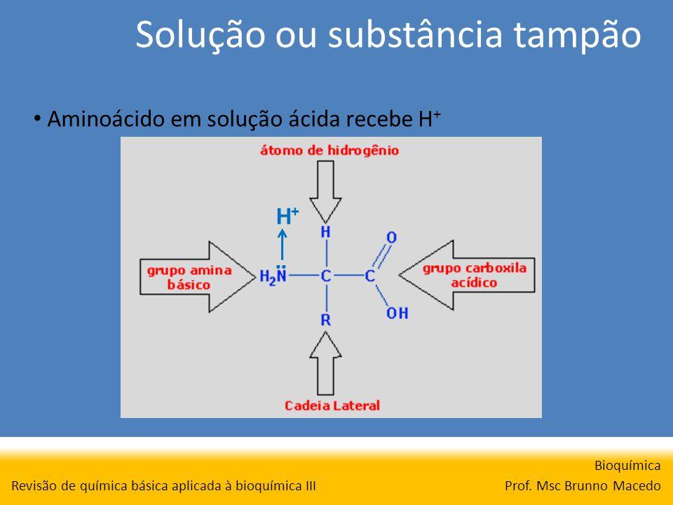 Solução ou substância tampão Bioquímica Prof. Msc Brunno Macedo Revisão de química básica aplicada à bioquímica III Aminoácido em solução ácida recebe