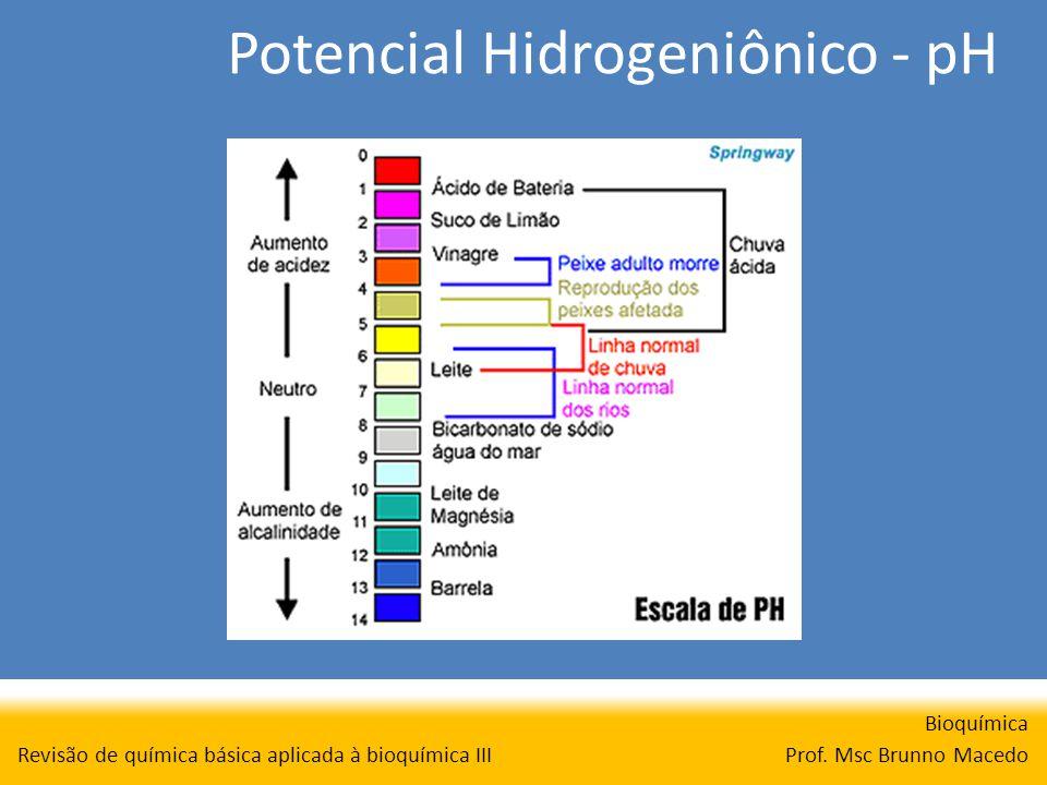 Potencial Hidrogeniônico - pH Bioquímica Prof. Msc Brunno Macedo Revisão de química básica aplicada à bioquímica III