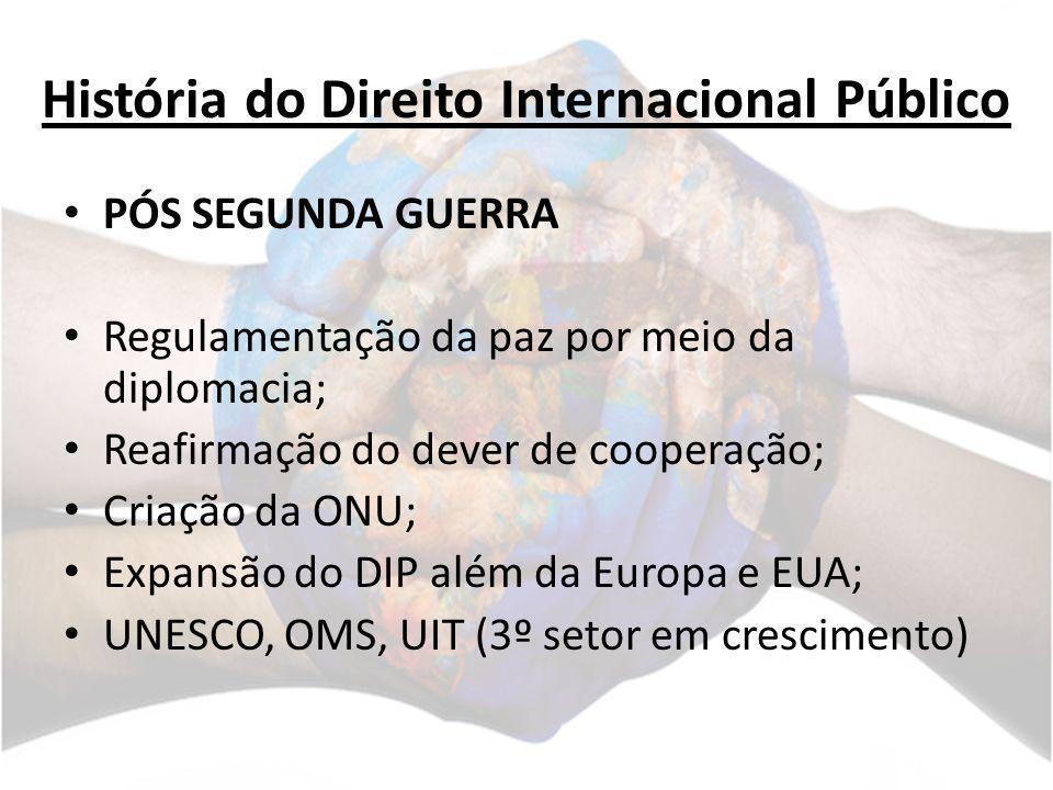 História do Direito Internacional Público PÓS SEGUNDA GUERRA Regulamentação da paz por meio da diplomacia; Reafirmação do dever de cooperação; Criação