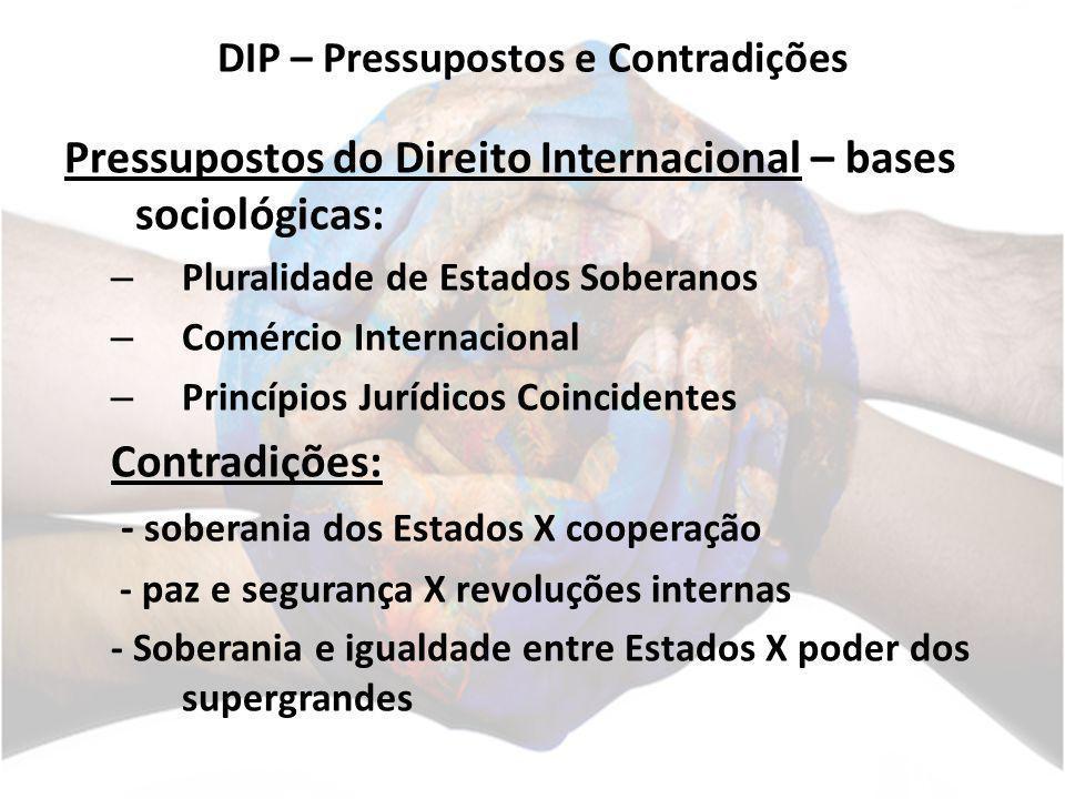 DIP – Pressupostos e Contradições Pressupostos do Direito Internacional – bases sociológicas: – Pluralidade de Estados Soberanos – Comércio Internacio