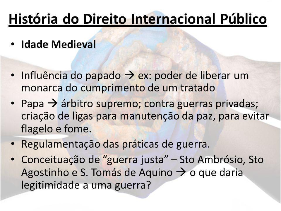 História do Direito Internacional Público Idade Moderna Formação de Estados Nacionais – formação do conceito de soberania.