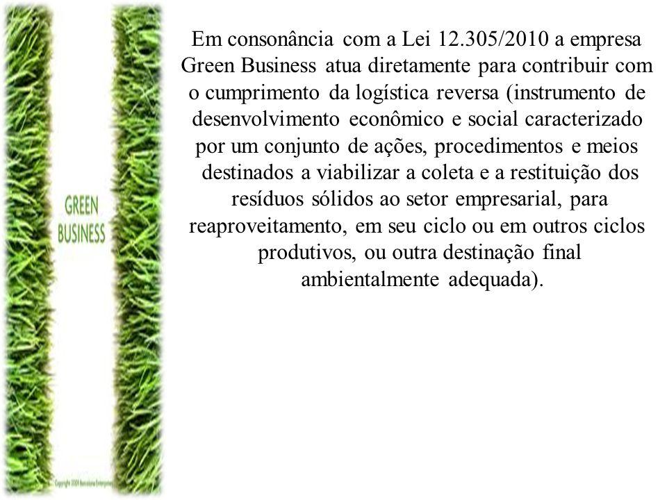 Em consonância com a Lei 12.305/2010 a empresa Green Business atua diretamente para contribuir com o cumprimento da logística reversa (instrumento de