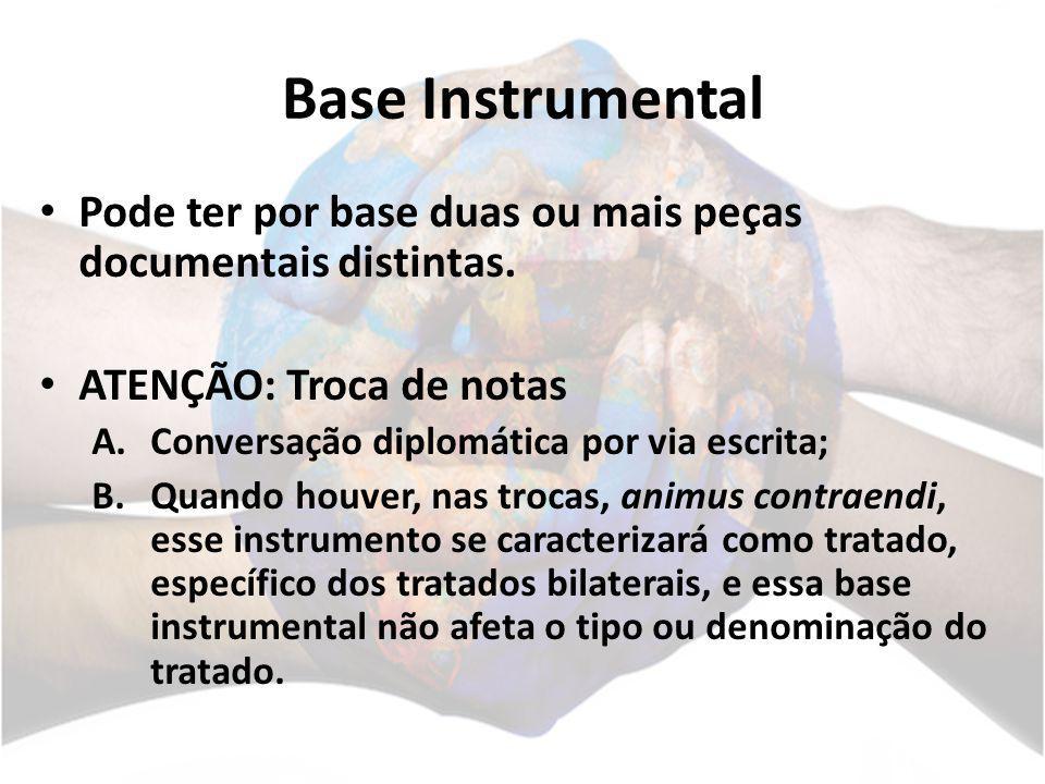 Base Instrumental Pode ter por base duas ou mais peças documentais distintas. ATENÇÃO: Troca de notas A.Conversação diplomática por via escrita; B.Qua