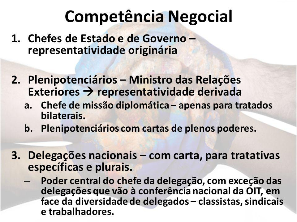 Competência Negocial 1.Chefes de Estado e de Governo – representatividade originária 2.Plenipotenciários – Ministro das Relações Exteriores representa