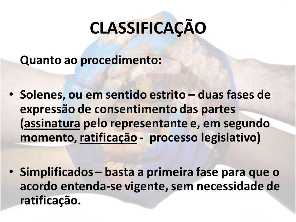 CLASSIFICAÇÃO Quanto ao procedimento: Solenes, ou em sentido estrito – duas fases de expressão de consentimento das partes (assinatura pelo representa
