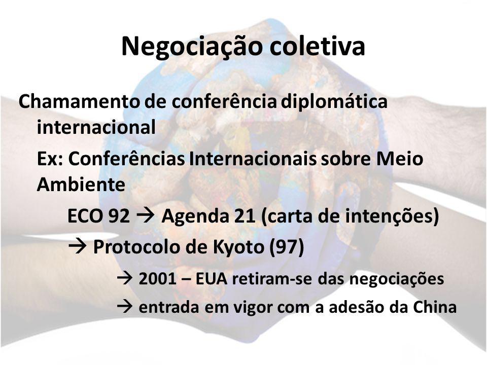 Negociação coletiva Chamamento de conferência diplomática internacional Ex: Conferências Internacionais sobre Meio Ambiente ECO 92 Agenda 21 (carta de