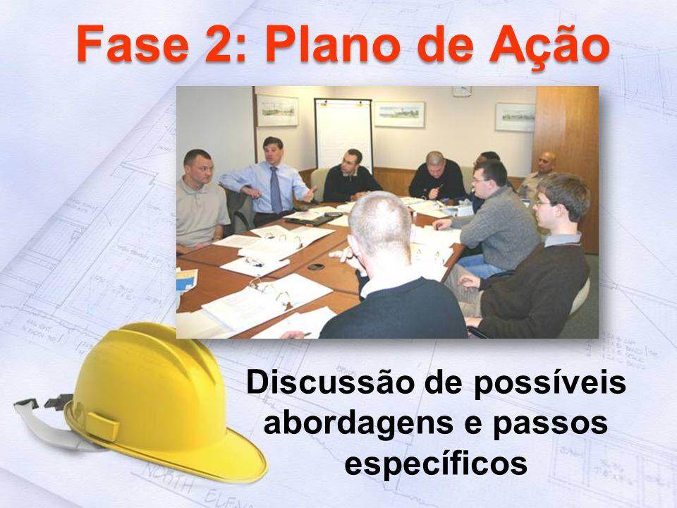 Fase 2: Plano de Ação Discussão de possíveis abordagens e passos específicos