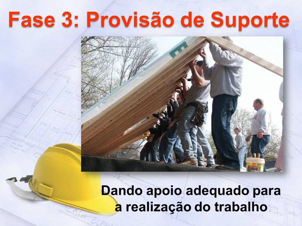 Fase 3: Provisão de Suporte Dando apoio adequado para a realização do trabalho