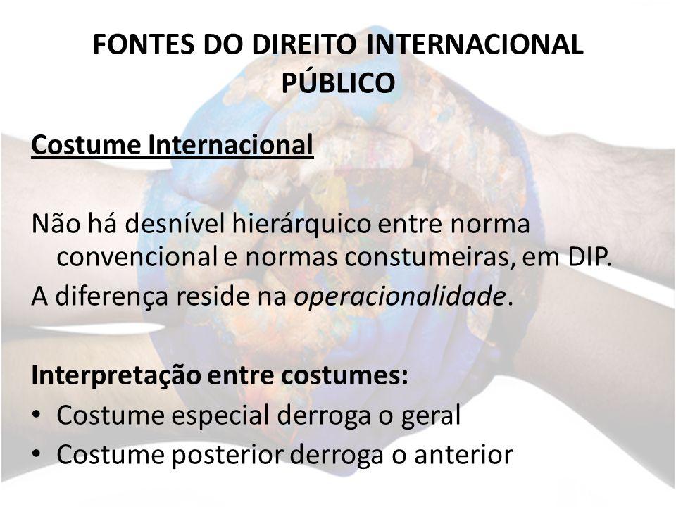 FONTES DO DIREITO INTERNACIONAL PÚBLICO Costume Internacional Não há desnível hierárquico entre norma convencional e normas constumeiras, em DIP. A di