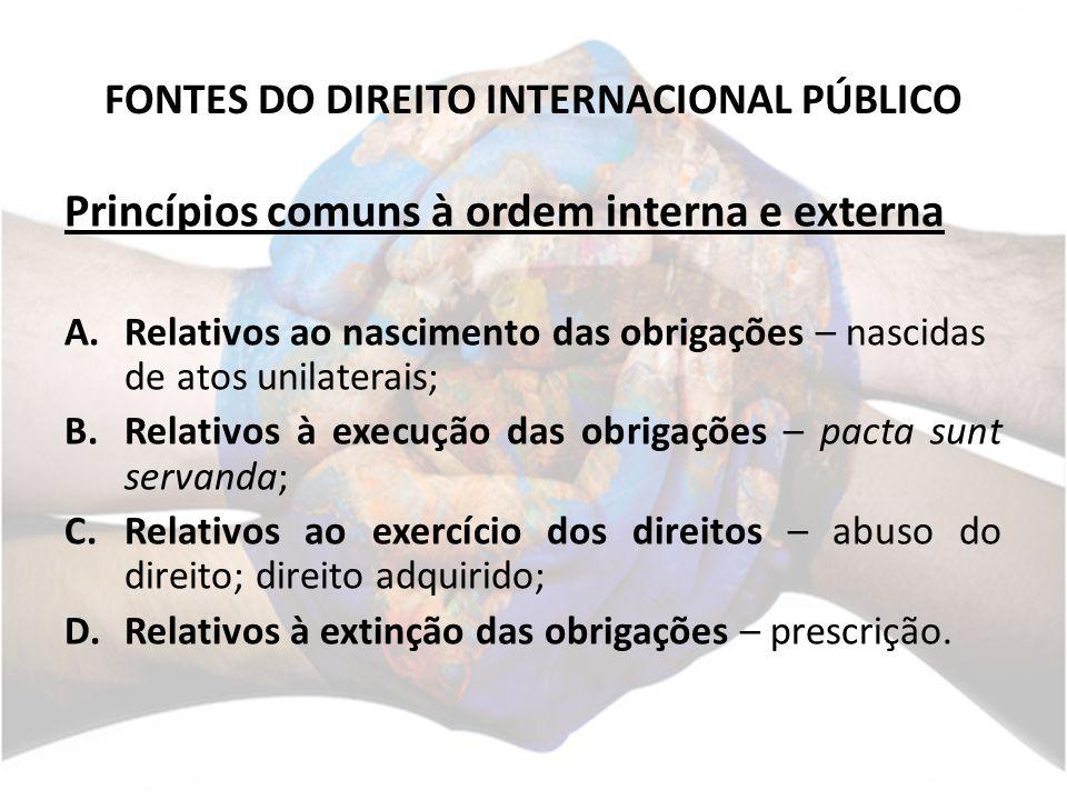 FONTES DO DIREITO INTERNACIONAL PÚBLICO Princípios comuns à ordem interna e externa A.Relativos ao nascimento das obrigações – nascidas de atos unilat