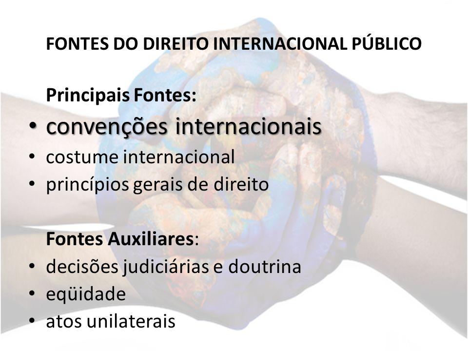 FONTES DO DIREITO INTERNACIONAL PÚBLICO Principais Fontes: convenções internacionais convenções internacionais costume internacional princípios gerais