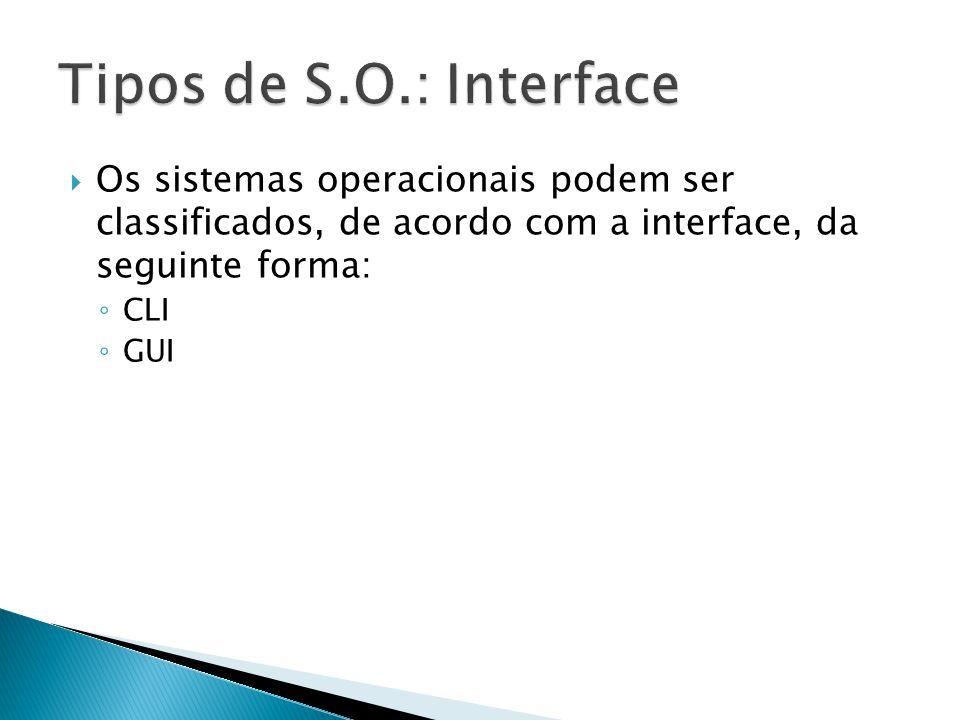 Os sistemas operacionais podem ser classificados, de acordo com a interface, da seguinte forma: CLI GUI
