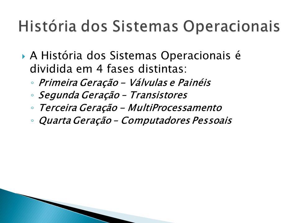 A História dos Sistemas Operacionais é dividida em 4 fases distintas: Primeira Geração - Válvulas e Painéis Segunda Geração – Transistores Terceira Geração - MultiProcessamento Quarta Geração – Computadores Pessoais