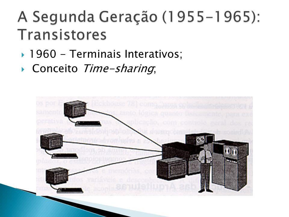 1960 - Terminais Interativos; Conceito Time-sharing;