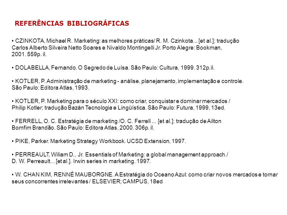 CZINKOTA, Michael R. Marketing: as melhores práticas/ R. M. Czinkota... [et al.]; tradução Carlos Alberto Silveira Netto Soares e Nivaldo Montingelli