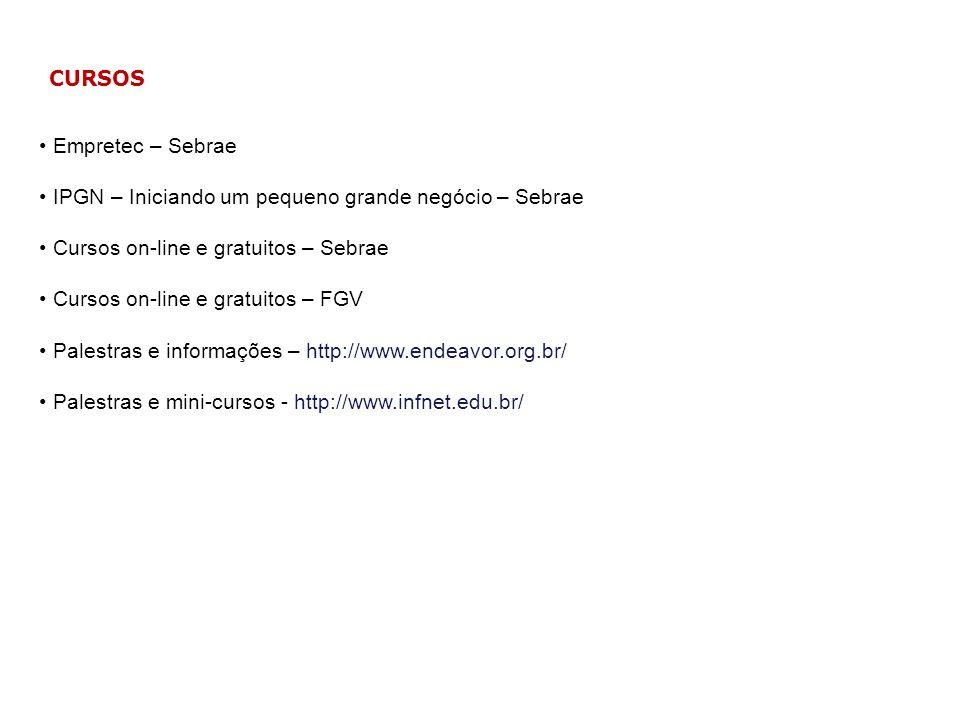 Empretec – Sebrae IPGN – Iniciando um pequeno grande negócio – Sebrae Cursos on-line e gratuitos – Sebrae Cursos on-line e gratuitos – FGV Palestras e