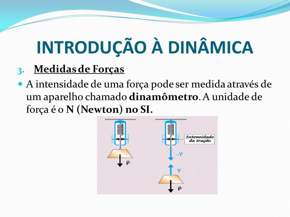 INTRODUÇÃO À DINÂMICA 3. Medidas de Forças A intensidade de uma força pode ser medida através de um aparelho chamado dinamômetro. A unidade de força é