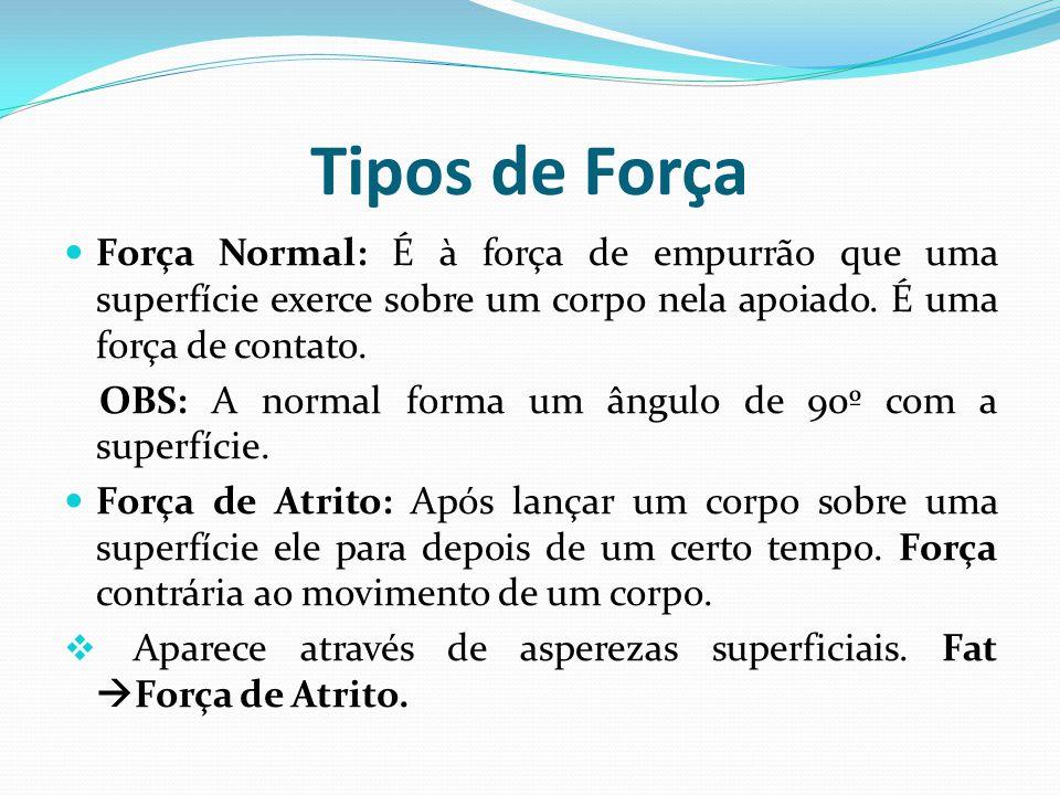 Tipos de Força Força Normal: É à força de empurrão que uma superfície exerce sobre um corpo nela apoiado. É uma força de contato. OBS: A normal forma