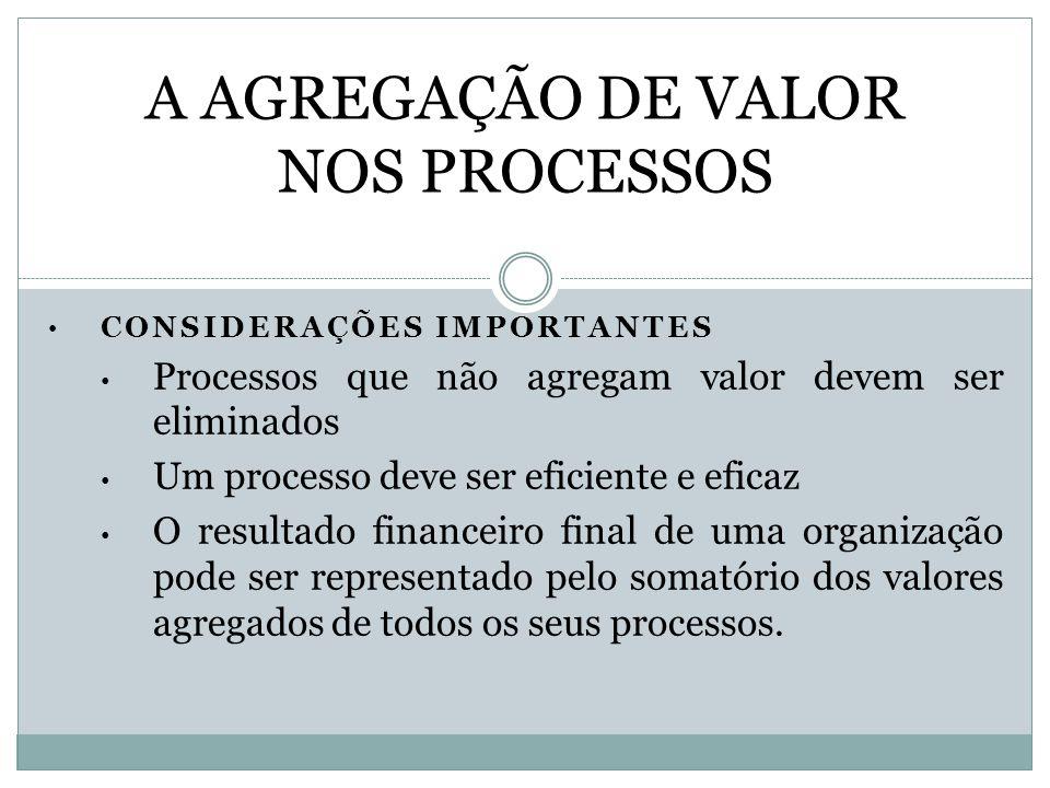 A AGREGAÇÃO DE VALOR NOS PROCESSOS CONSIDERAÇÕES IMPORTANTES Processos que não agregam valor devem ser eliminados Um processo deve ser eficiente e efi