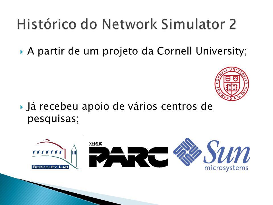 A partir de um projeto da Cornell University; Já recebeu apoio de vários centros de pesquisas;