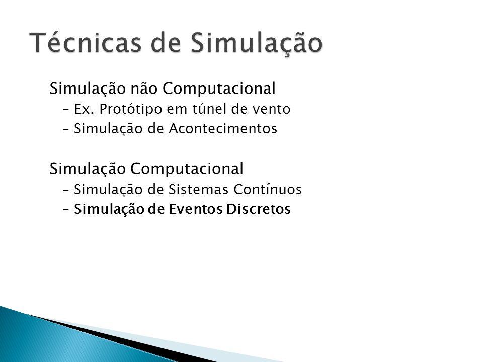 Simulação não Computacional – Ex.