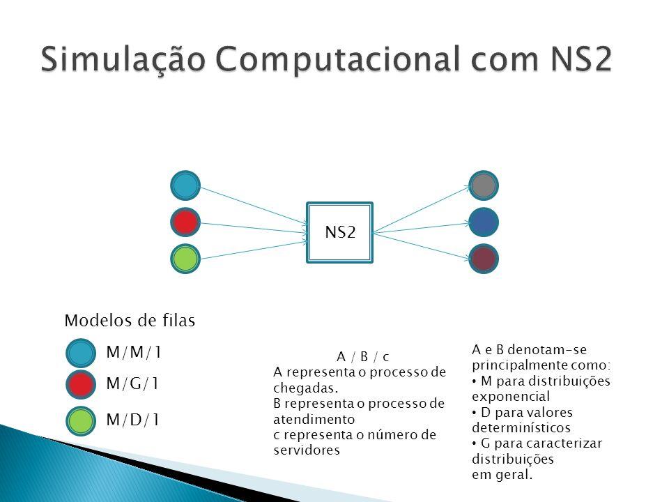 M/M/1 M/G/1 M/D/1 NS2 A e B denotam-se principalmente como: M para distribuições exponencial D para valores determinísticos G para caracterizar distribuições em geral.