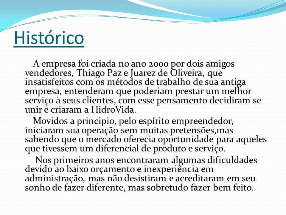 Histórico A empresa foi criada no ano 2000 por dois amigos vendedores, Thiago Paz e Juarez de Oliveira, que insatisfeitos com os métodos de trabalho de sua antiga empresa, entenderam que poderiam prestar um melhor serviço à seus clientes, com esse pensamento decidiram se unir e criaram a HidroVida.