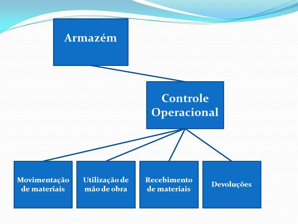 Utilização de mão de obra Controle Operacional Devoluções Movimentação de materiais Recebimento de materiais Armazém