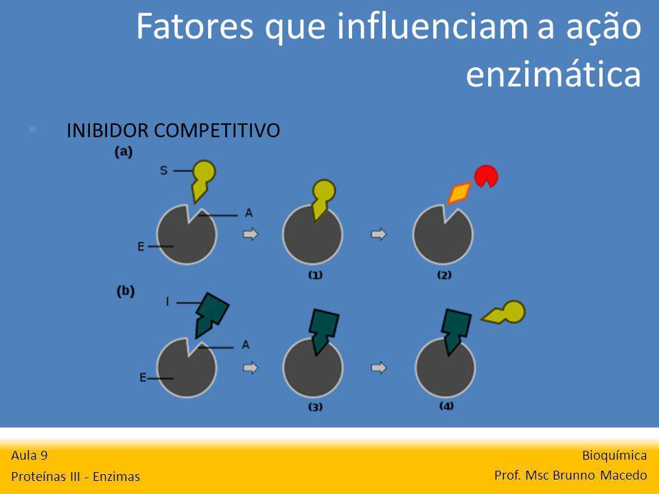 Fatores que influenciam a ação enzimática Bioquímica Prof. Msc Brunno Macedo Aula 9 Proteínas III - Enzimas INIBIDOR COMPETITIVO