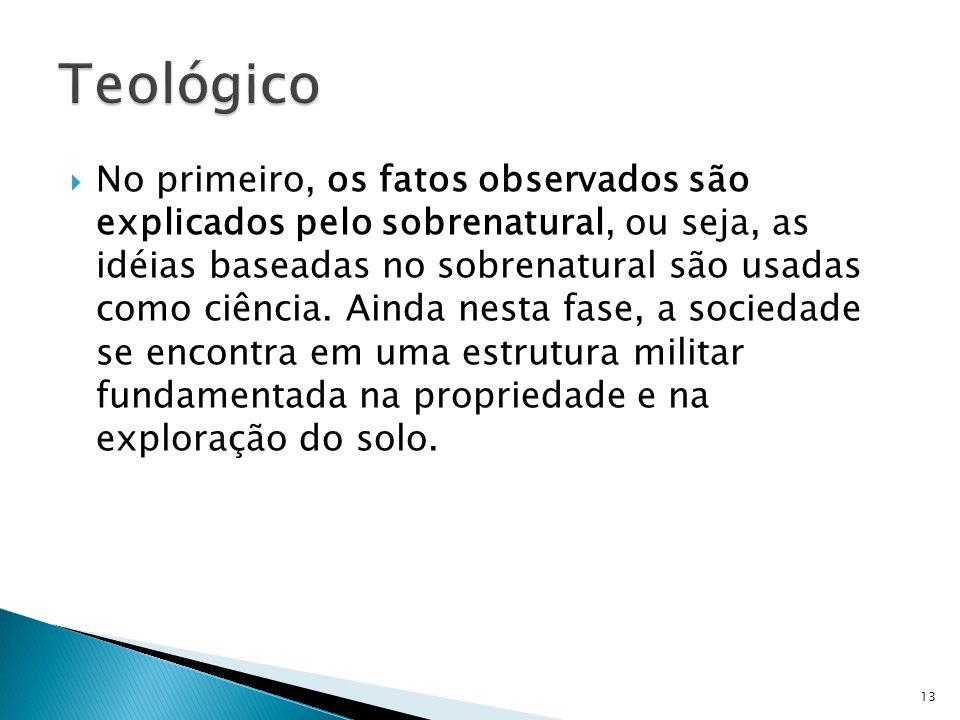 No primeiro, os fatos observados são explicados pelo sobrenatural, ou seja, as idéias baseadas no sobrenatural são usadas como ciência.
