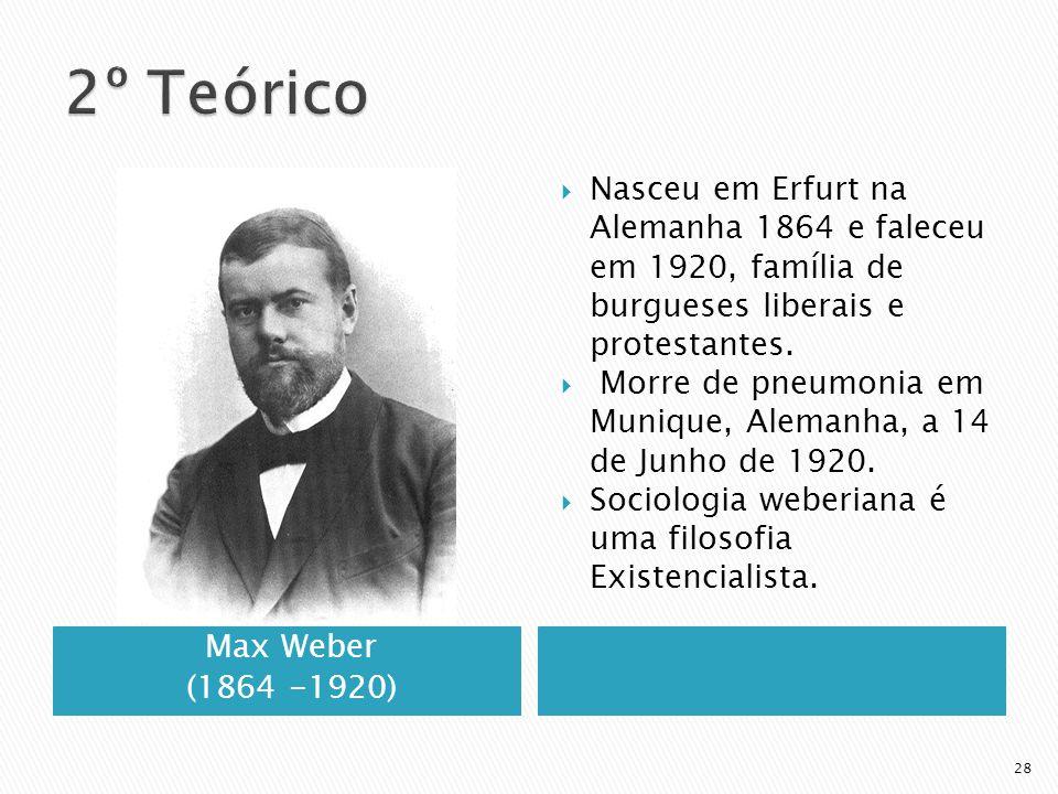 Max Weber (1864 -1920) Nasceu em Erfurt na Alemanha 1864 e faleceu em 1920, família de burgueses liberais e protestantes.
