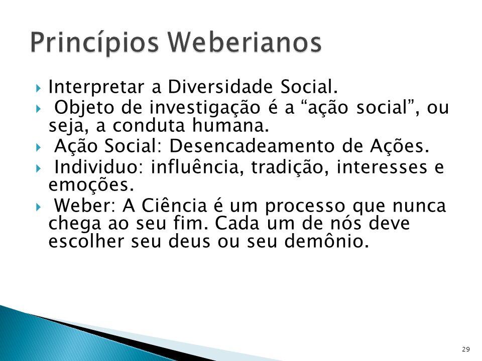 Interpretar a Diversidade Social. Objeto de investigação é a ação social, ou seja, a conduta humana. Ação Social: Desencadeamento de Ações. Individuo: