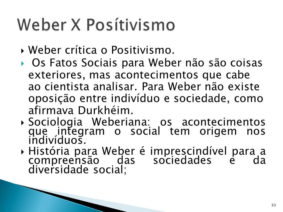 Weber crítica o Positivismo. Os Fatos Sociais para Weber não são coisas exteriores, mas acontecimentos que cabe ao cientista analisar. Para Weber não
