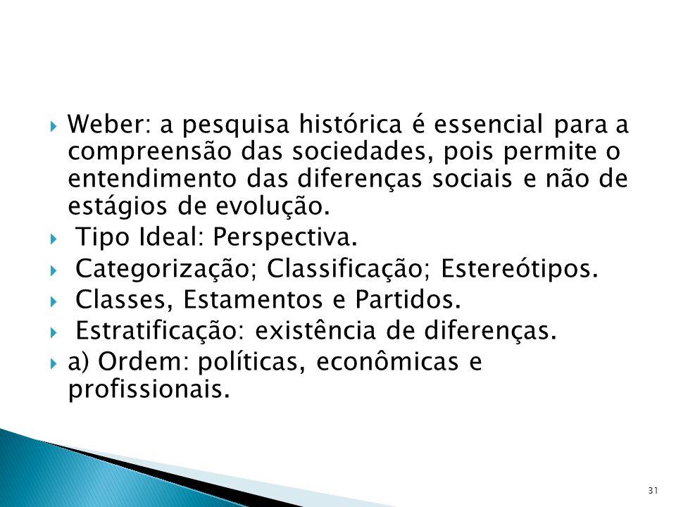 Weber: a pesquisa histórica é essencial para a compreensão das sociedades, pois permite o entendimento das diferenças sociais e não de estágios de evolução.