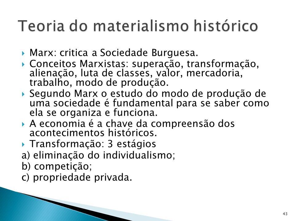Marx: critica a Sociedade Burguesa. Conceitos Marxistas: superação, transformação, alienação, luta de classes, valor, mercadoria, trabalho, modo de pr