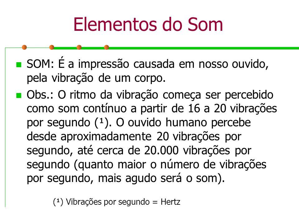 Propriedades do som - Altura É a propriedade que o som tem de ser mais grave, médio ou mais agudo.
