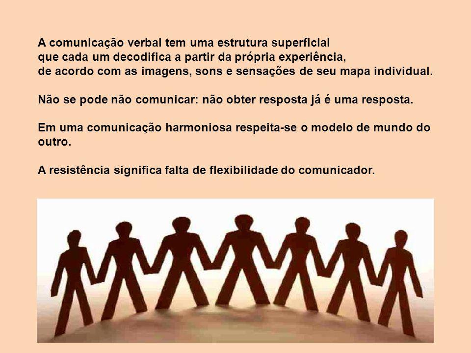 A comunicação verbal tem uma estrutura superficial que cada um decodifica a partir da própria experiência, de acordo com as imagens, sons e sensações de seu mapa individual.
