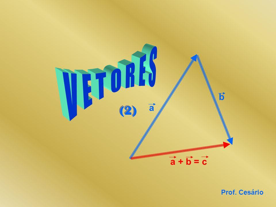 6 – COMPONENTES DE UM VETOR a b c A figura mostra a adição dos vetores a e b.
