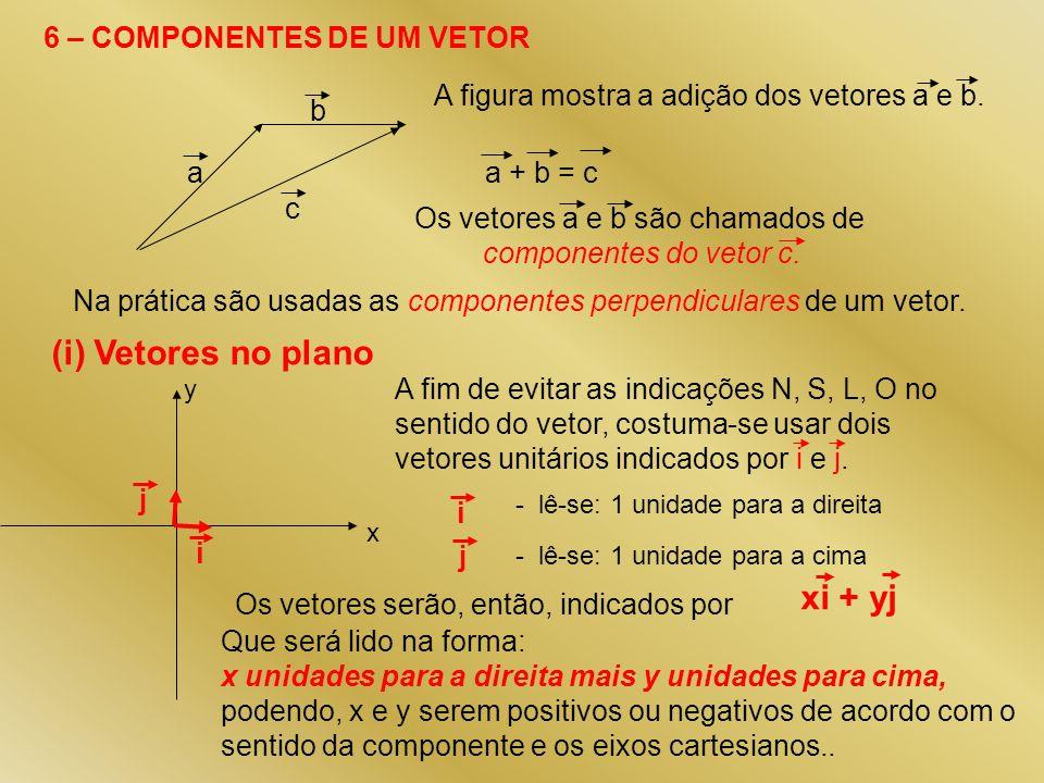 6 – COMPONENTES DE UM VETOR a b c A figura mostra a adição dos vetores a e b. a + b = c Os vetores a e b são chamados de componentes do vetor c. Na pr