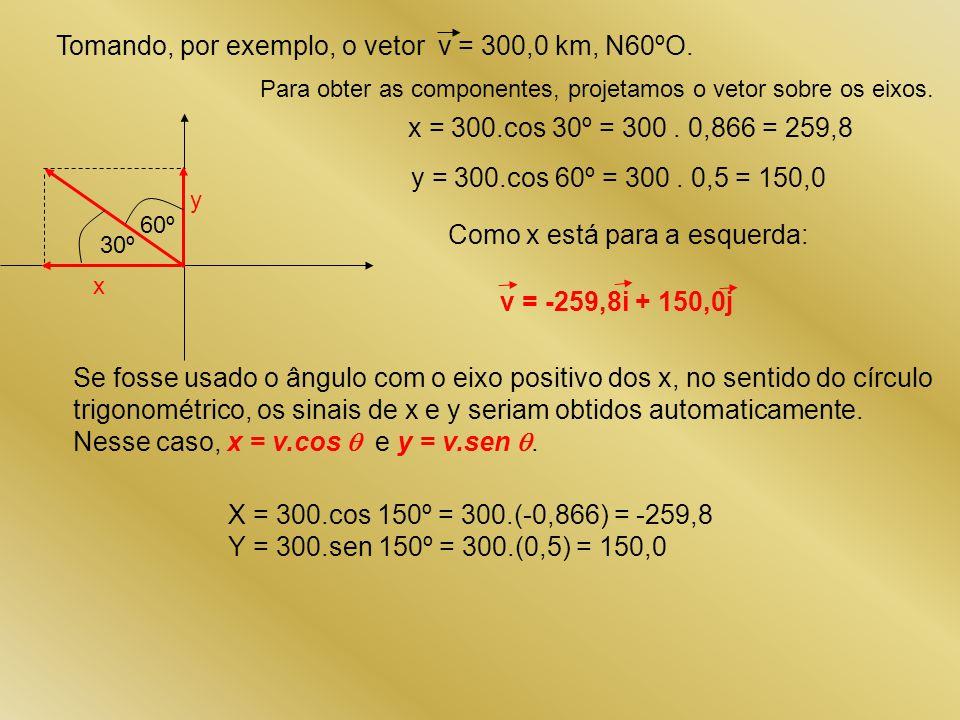 x y x = 300.cos 30º = 300. 0,866 = 259,8 y = 300.cos 60º = 300. 0,5 = 150,0 Como x está para a esquerda: v = -259,8i + 150,0j Se fosse usado o ângulo